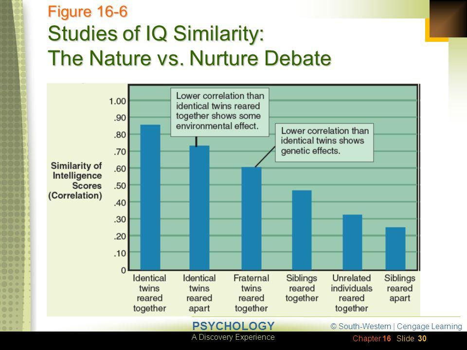 Adoption Nature Vs Nurture Debate