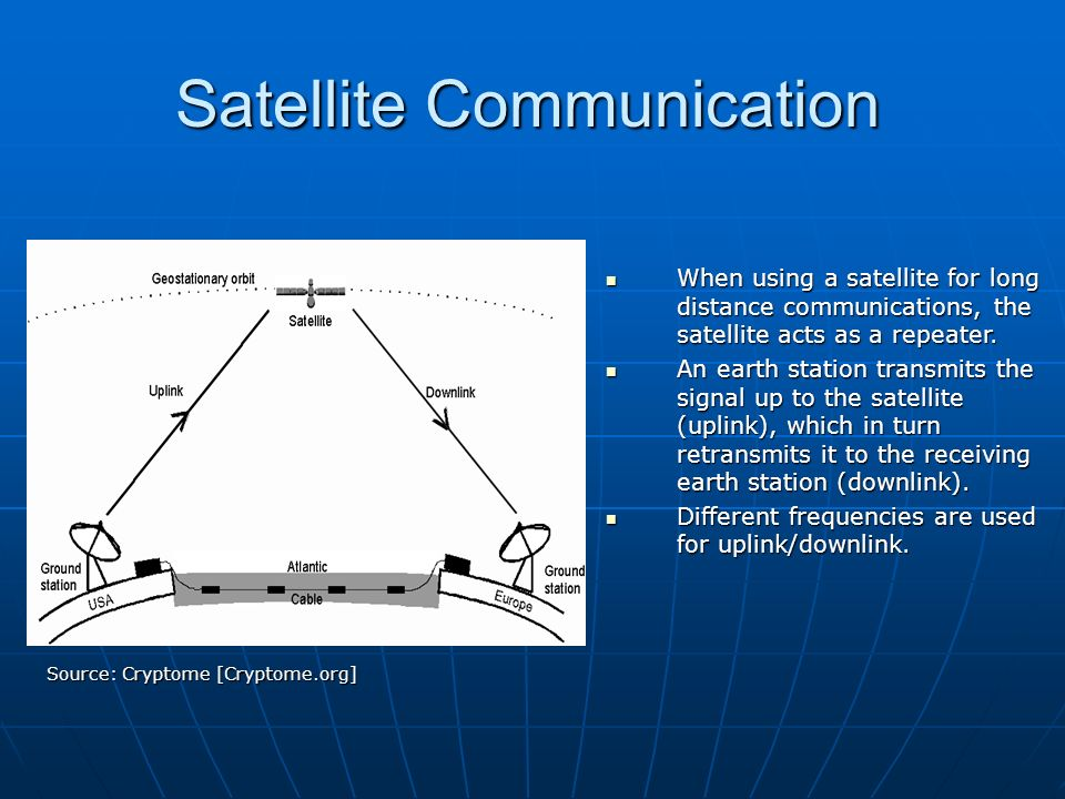 Direct Tv Satellite >> Wireless Communication and Networks - ppt video online download