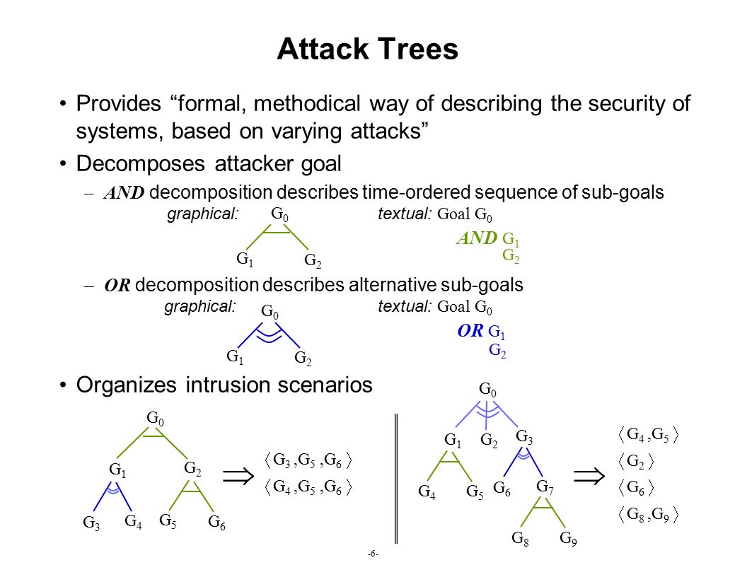 Attack Tree Analysis