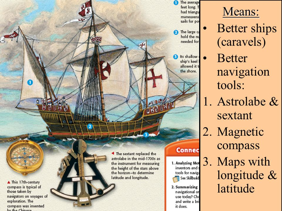 spanish explorers motivation European exploration 1400 – 1500 (adapted from discovery education) the spanish, led by columbus, had spanish conquistadors, explorers.