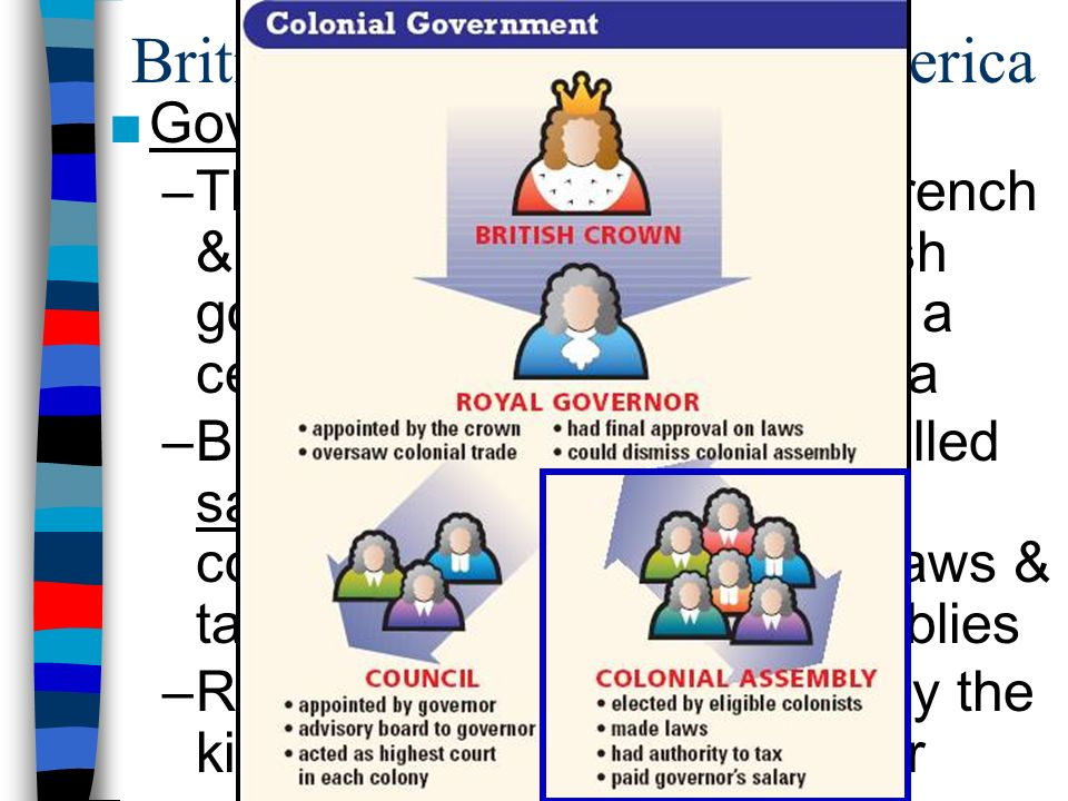 Colonial Development Similarities And Difference : Essential question what are the similarities