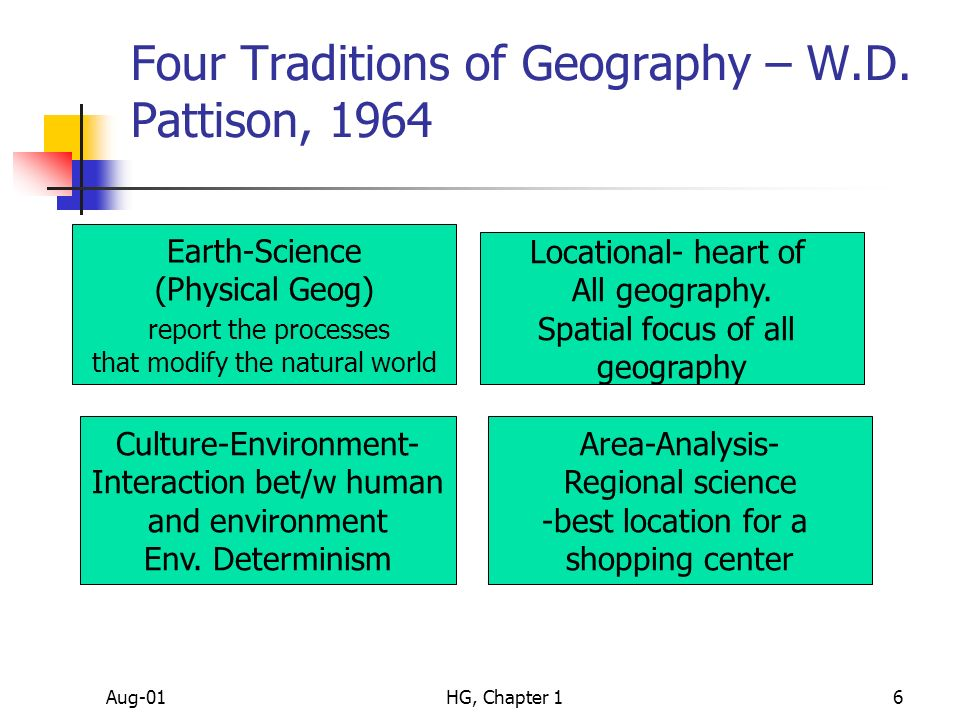 four traditions of geography Mrs watson's class, online resource for lawton chiles high school, ap human geography, world history, and history fair edmodo scoopit calendar photographic scavenger hunt 5 themes of geography worksheet pattison's 4 traditions pattison's 4 traditions worksheet a new look at the.