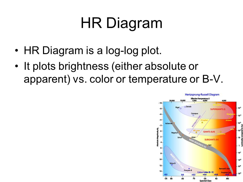 Goal to understand the hr diagram ppt video online download 14 hr diagram ccuart Image collections