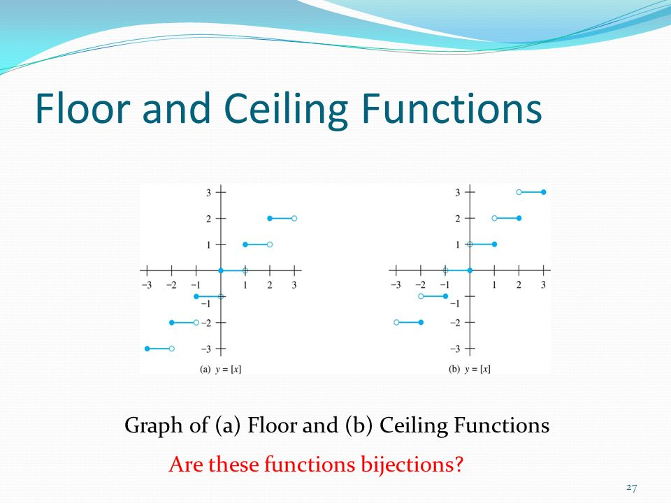Functions section ppt download for Floor function example