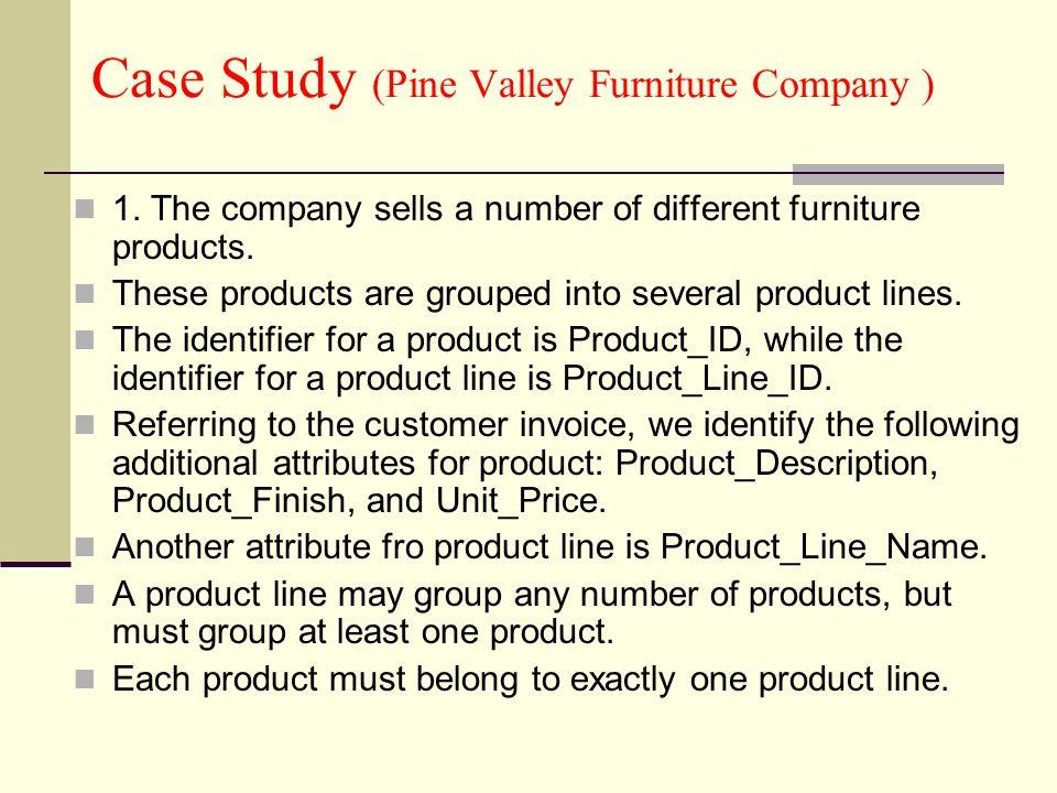 haverwood furniture inc case study essay
