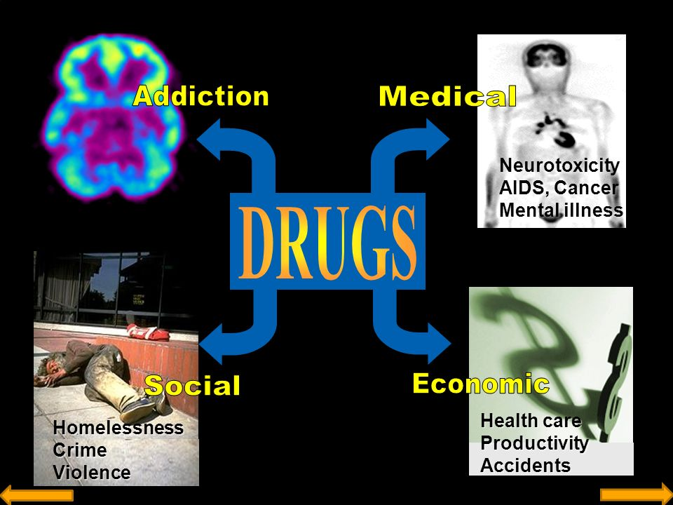 the social impact of drug abuse The impacts of substance addictions on society   domestic violence, abuse, job loss,  social impact 6:.