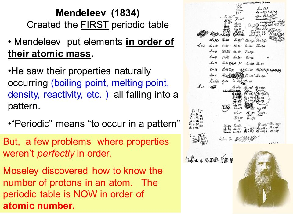 Atomic structure basic periodic table ppt download mendeleev 1834 created the first periodic table urtaz Image collections