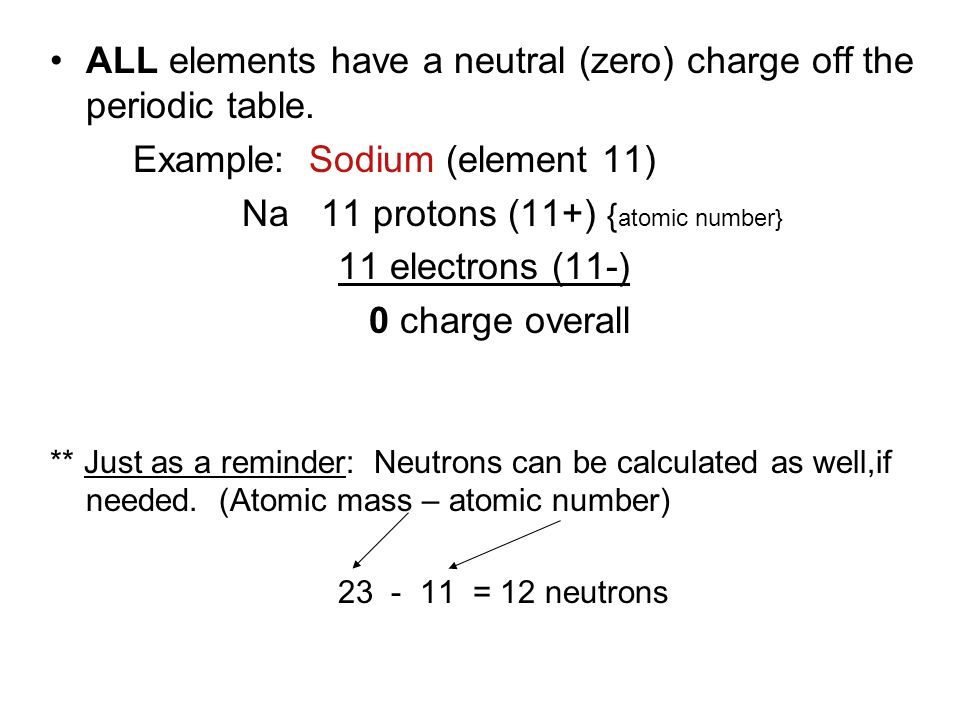 Periodic table bonding ppt video online download all elements have a neutral zero charge off the periodic table urtaz