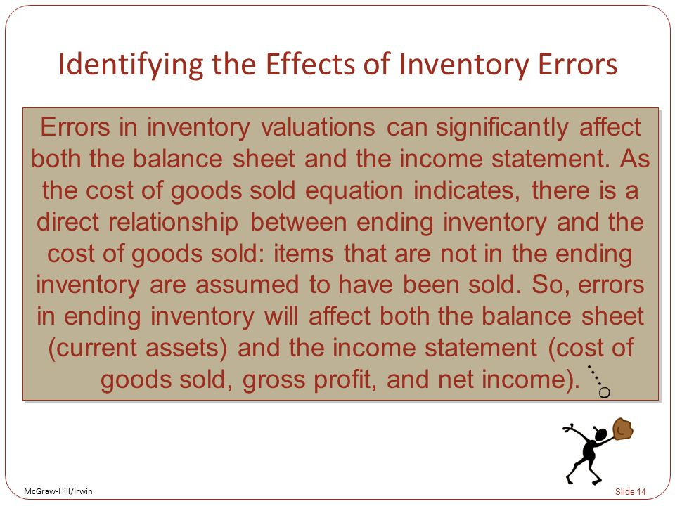 relationship of cost goods sold and ending inventory