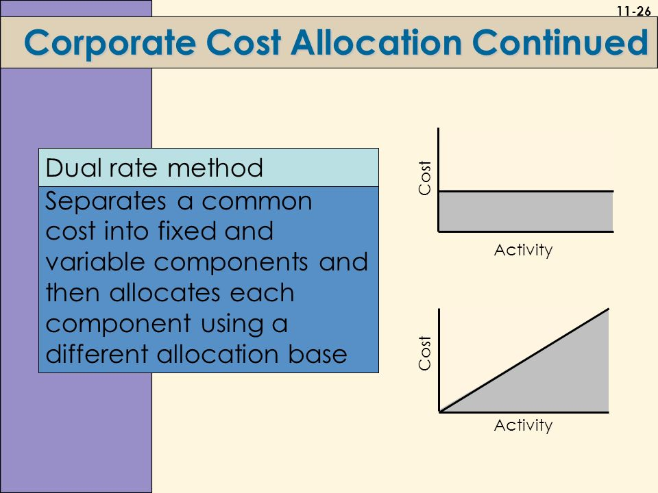 cost behavior and allocation From the lesson managerial accounting – core ideas cost behavior direct and  indirect costs indirect cost allocation weeks 4 through 6 of.