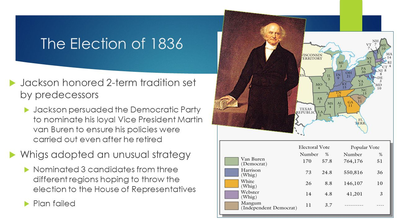 Apush Lecture 3d Mrs Kray Ppt Download