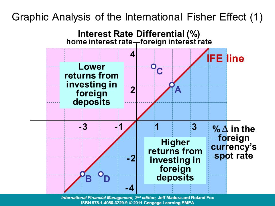 financial analysis and management of international Financial management is an essential part of the economic and non economic activities  types of financial statement analysis 13 techniques of financial statement .