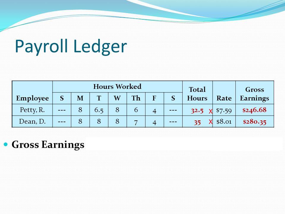 payroll ledger