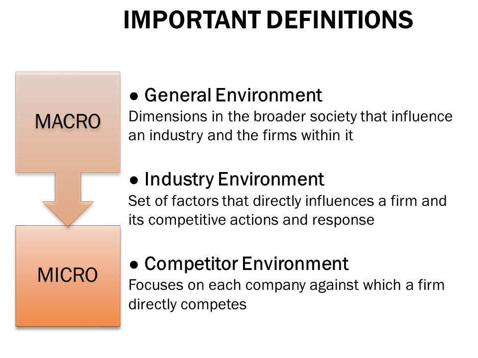 identify how the six segments of the general environment affect an industry and its firms