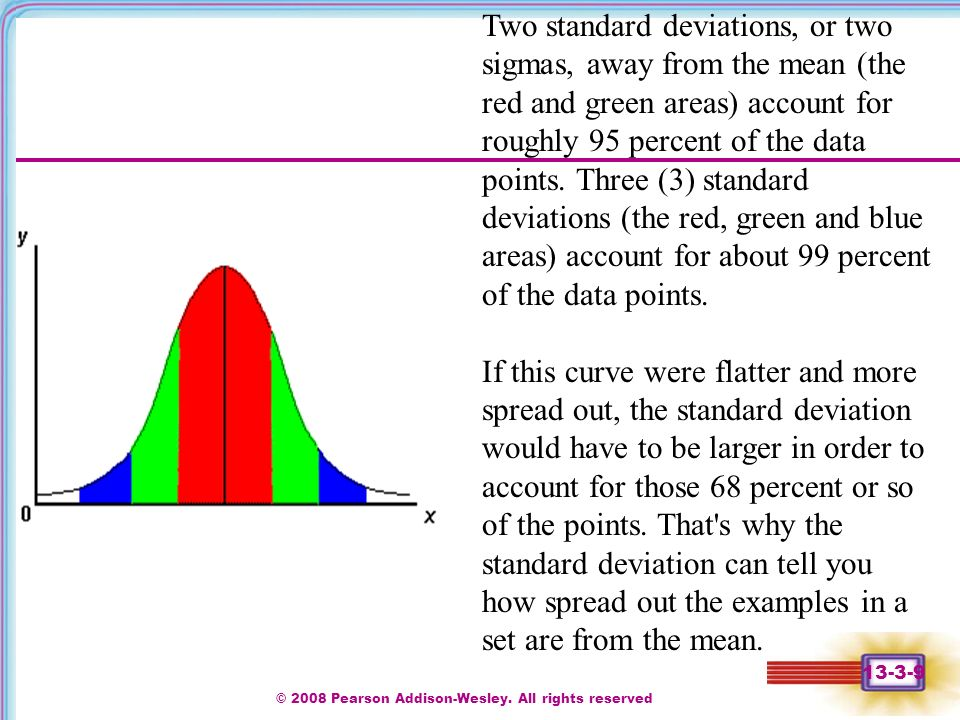 standard deviation and percentage