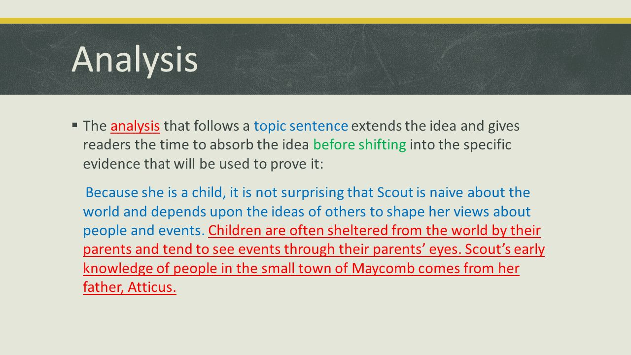 atticus finch essay introduction Conclusion examples for the to kill a mockingbird character analysis essay strategies echoing the introduction: a quotation by atticus  finch reminds her.