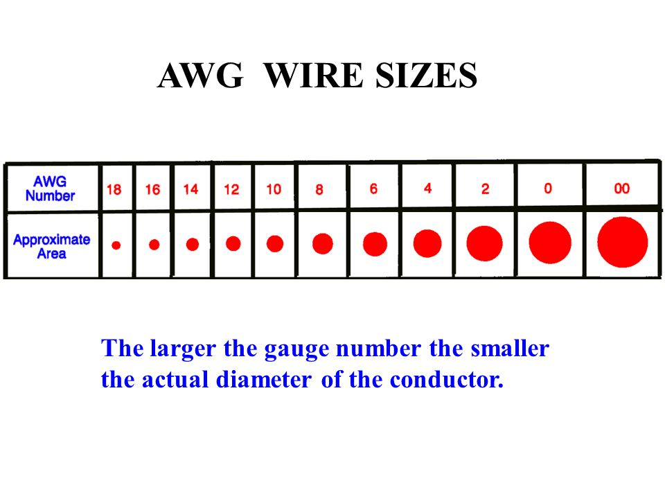 Unusual awg wire sizes photos simple wiring diagram images awg wire size wiki image collections wiring table and diagram greentooth Gallery