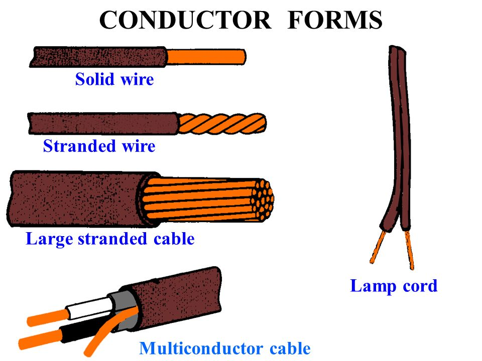 Solid Conductor Cable : Basic electricity what you need to know ppt video