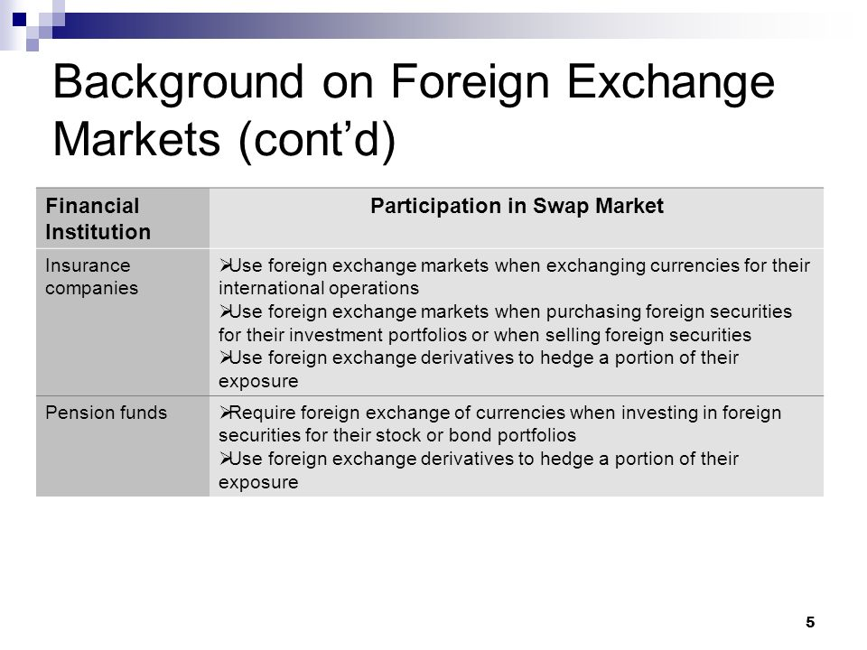 why companies use currency derivatives How companies use derivatives to hedge risk  let's consider an example of foreign-currency risk with acme corporation, a hypothetical us-based company that sells widgets in germany during.
