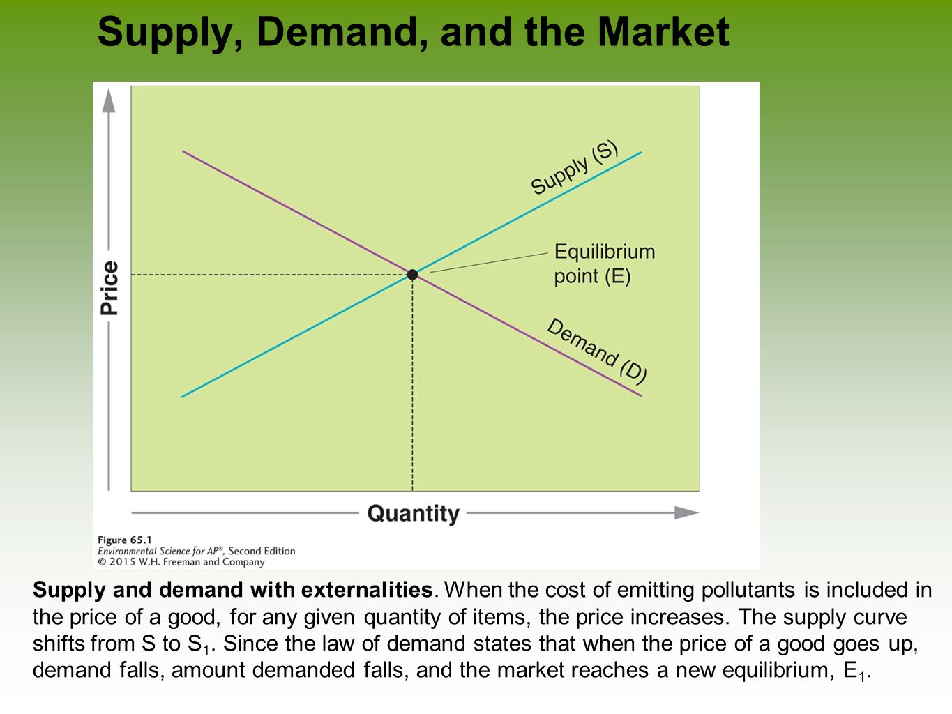 economics supply and demand and quantity Economics topic 3 demand, supply – what is the difference between supply and quantity supply documents similar to pearson economics - topic 3 weebly.