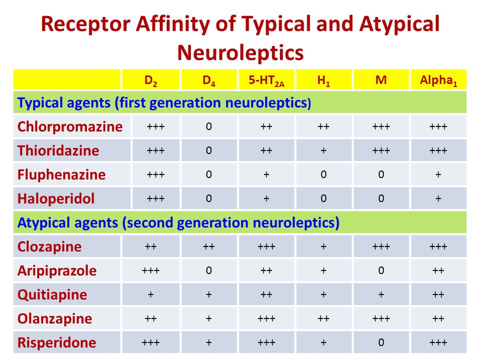 typical and atypical antipsychotics pdf