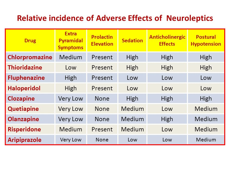 Thorazine Medication Side Effects