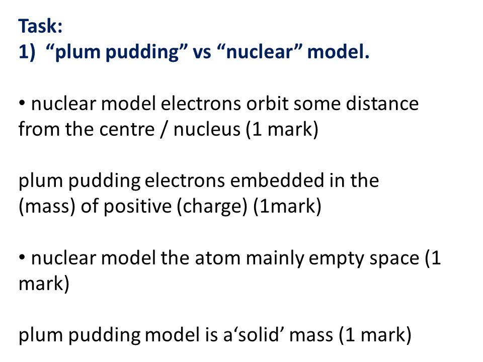 The Changing Atom L O Describe How The Model Of The Atom