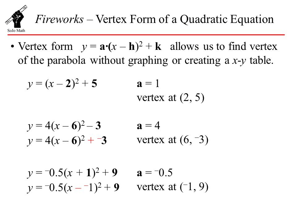 how to put an equation in vertex form