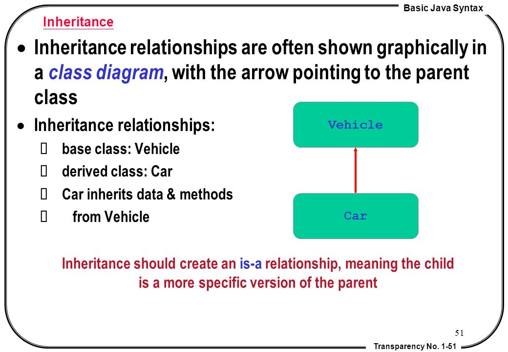 Object oriented programing in java ppt download inheritance inheritance relationships are often shown graphically in a class diagram with the arrow pointing ccuart Images