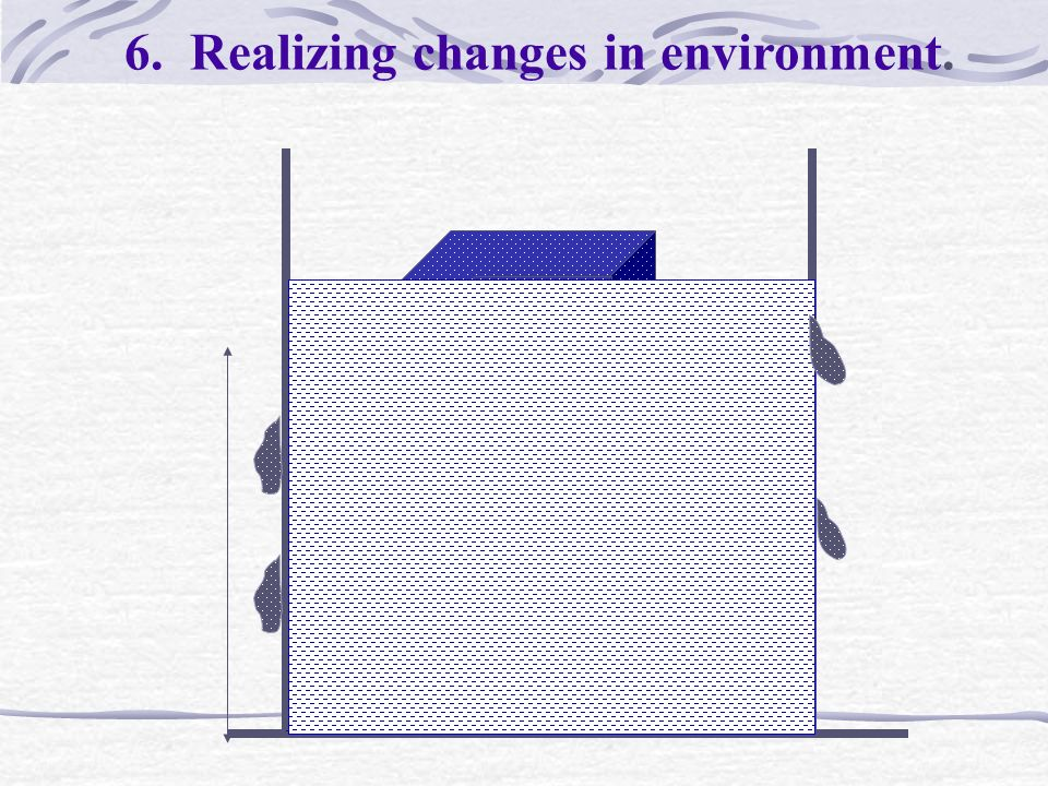 6. Realizing changes in environment.