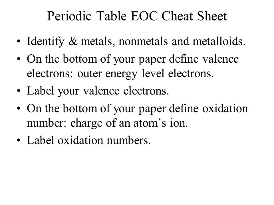 activator write the questions ppt video online download periodic table periodic table cheat sheet - Periodic Table Charges Cheat Sheet