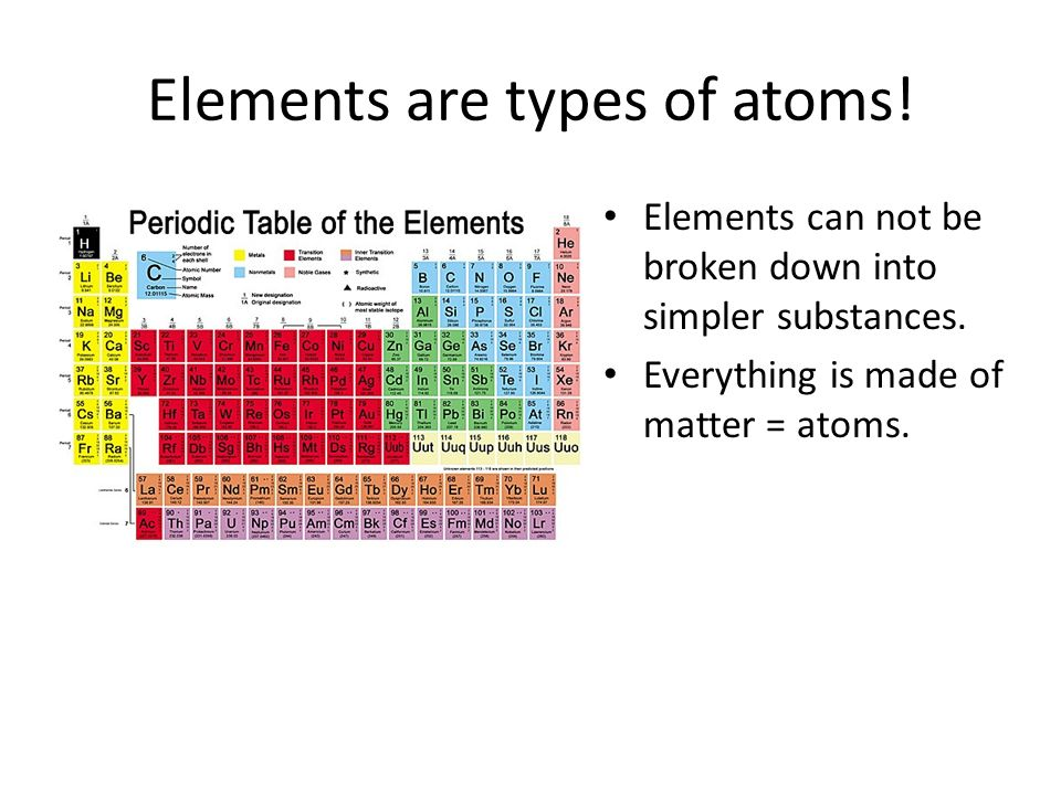 Periodic table of elements ppt video online download periodic table of elements 2 elements are types urtaz Gallery