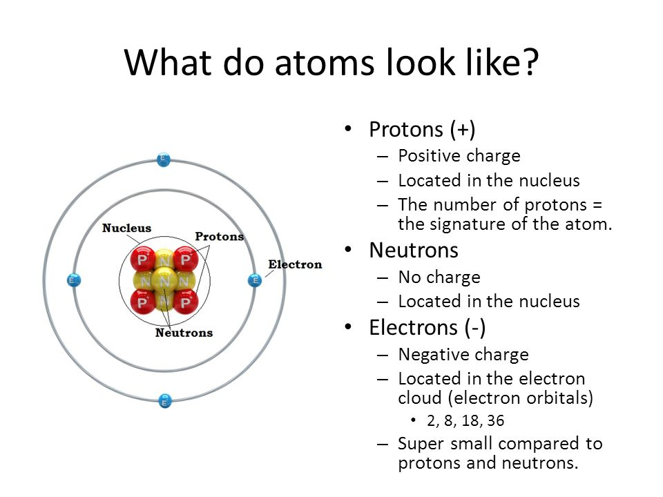 Periodic table of elements ppt video online download what do atoms look like protons neutrons electrons urtaz Images