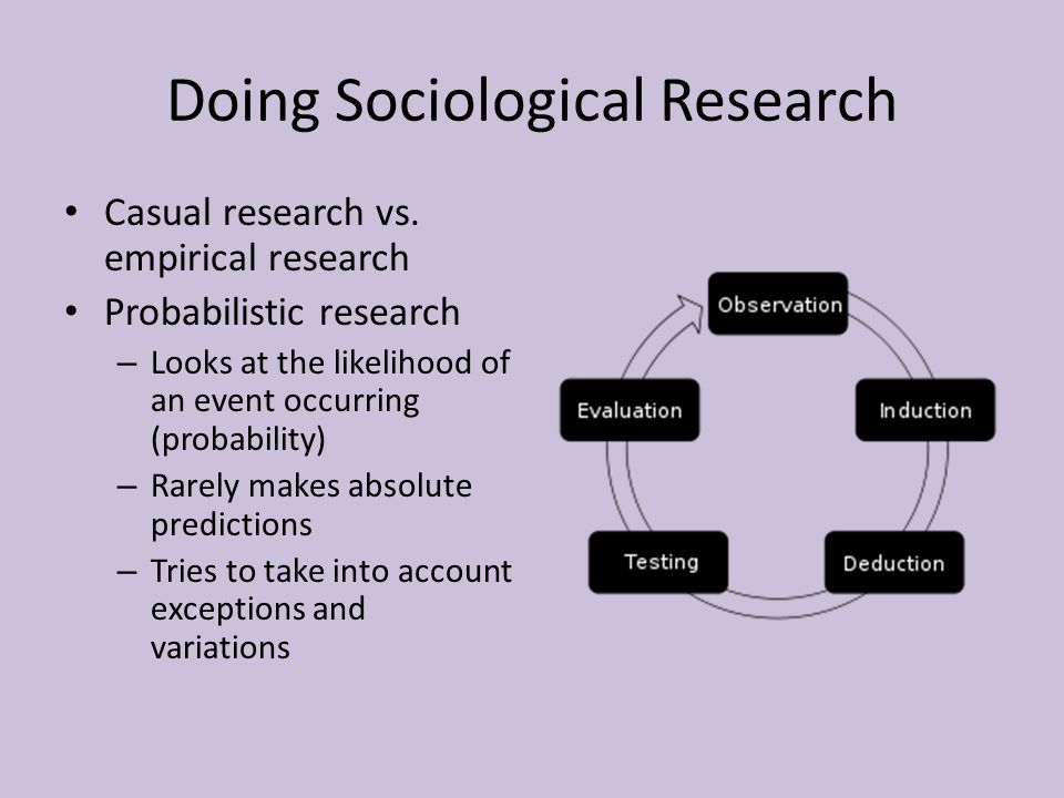 empirical research articles in sociology Sociology (the term was introducd by a comte) became an independent branch of learning in the 19th century owing to the differentiation of problems of traditional social philosophy, the specialization of and cooperation between the social sciences, and the development of empirical social research even the oldest philosophical systems.