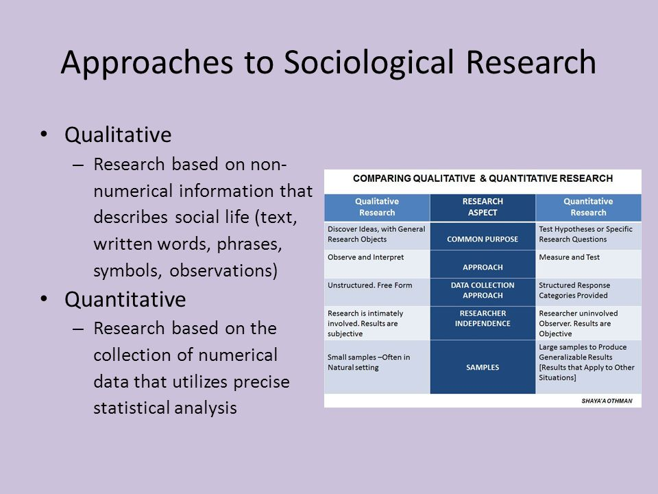 qualitative and quantitative approaches to research