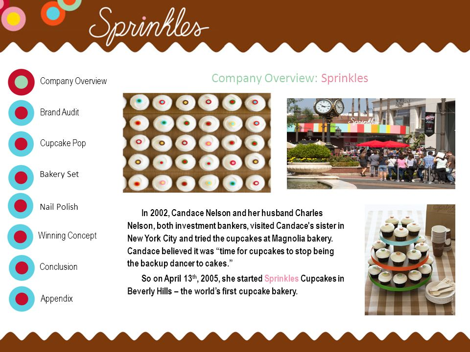 Company Overview: Sprinkles