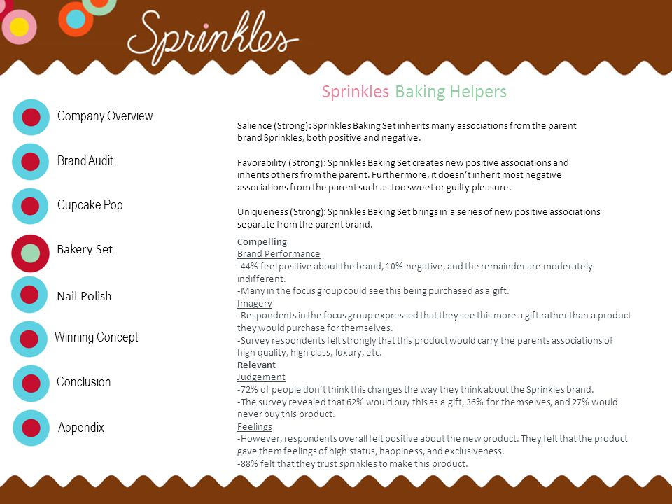 Sprinkles Baking Helpers