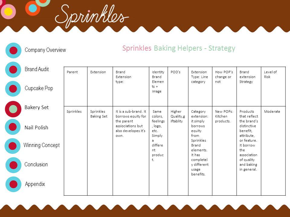 Sprinkles Baking Helpers - Strategy