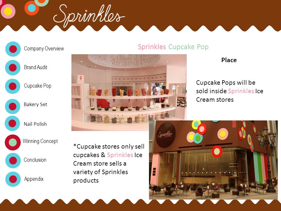 Sprinkles Cupcake Pop Place