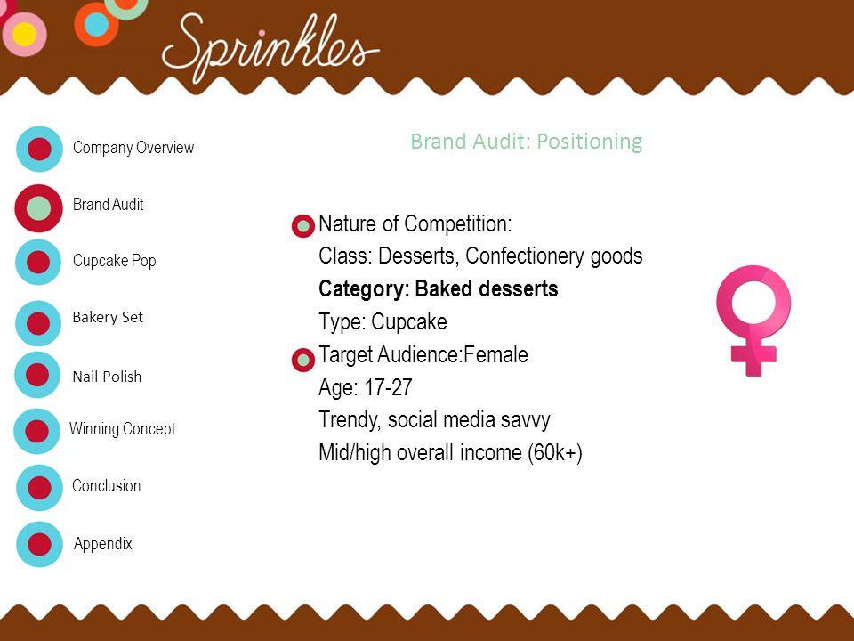 Brand Audit: Positioning