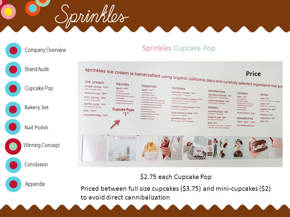 Sprinkles Cupcake Pop Price $2.75 each Cupcake Pop