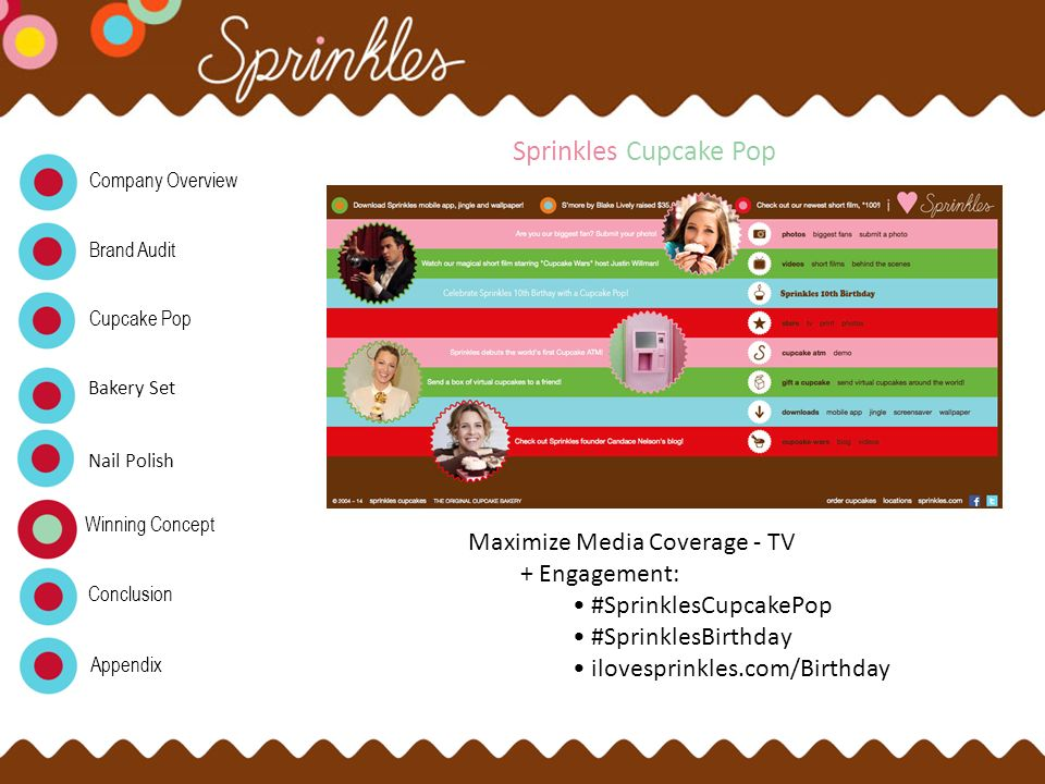 Sprinkles Cupcake Pop Maximize Media Coverage - TV + Engagement: