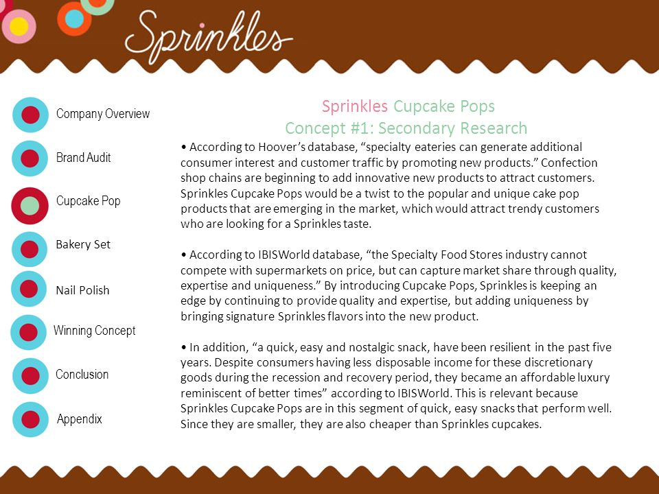 Sprinkles Cupcake Pops Concept #1: Secondary Research