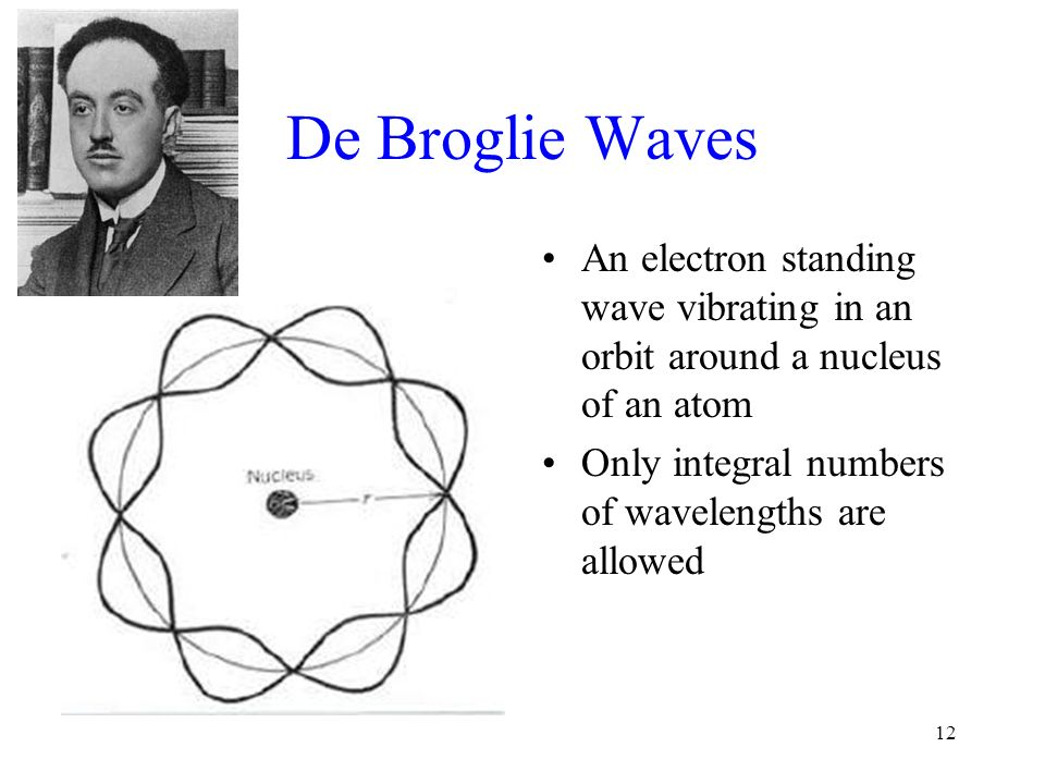Atoms and Quantum Numbers - ppt download