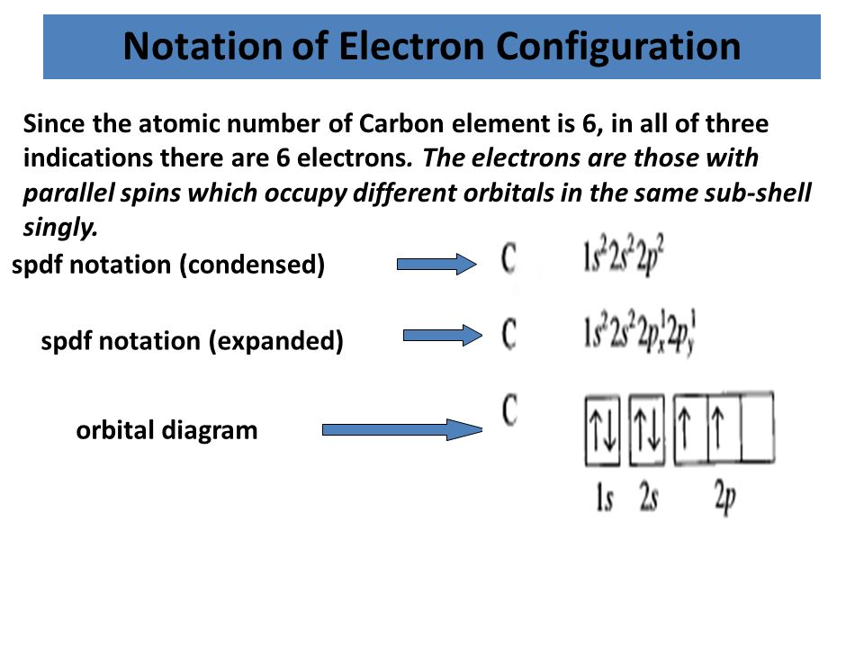 TOPIC-3: ELECTRONS IN ATOMS(Summer course) - ppt download