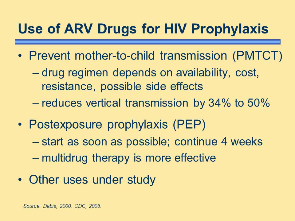 Combivir Prophylaxis Side Effects