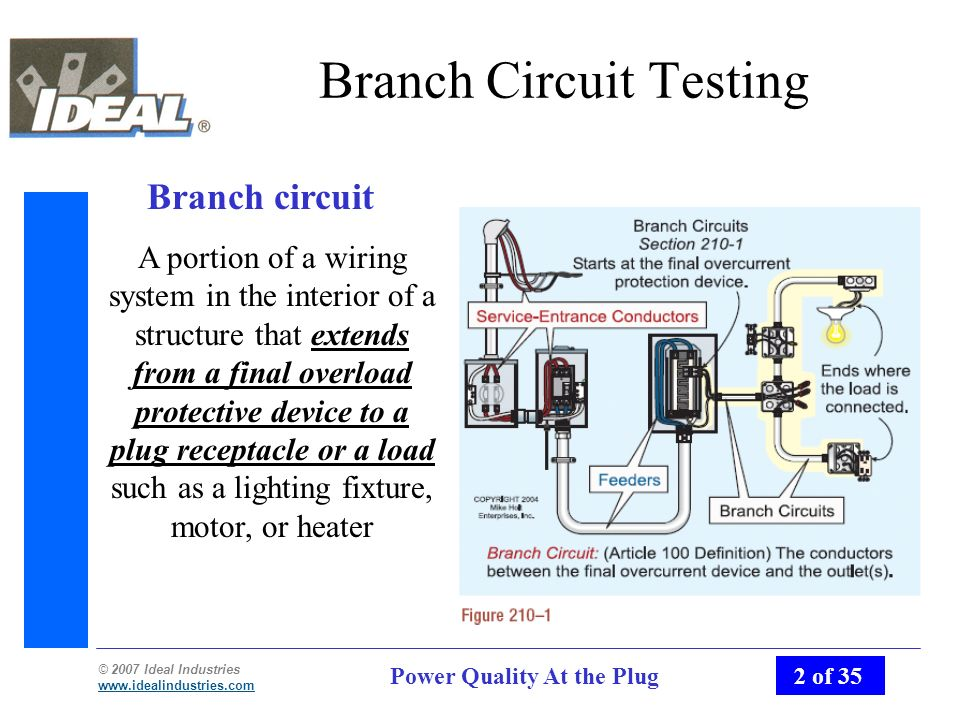 power quality at the plug power quality at the plug ppt video rh slideplayer com NEC Branch Circuit Branch Circuit Calculations Worksheet