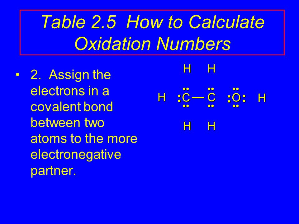 what is the relationship between valence electron and oxidation number
