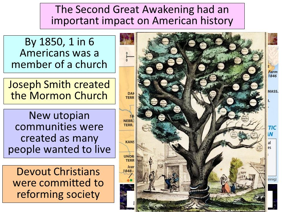 impact of second great awakening on Great awakening: great awakening jonathan edwards was the great academician and apologist of the great awakening and the second great awakening.