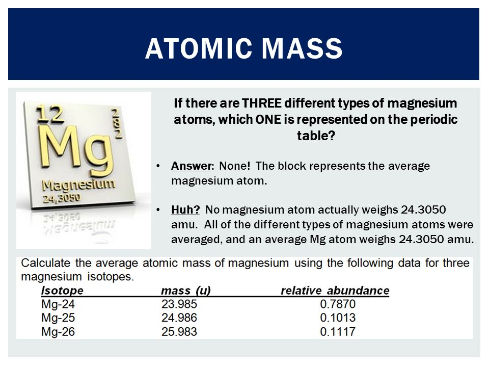 Isotopes and atomic mass ppt video online download 5 atomic mass urtaz Images